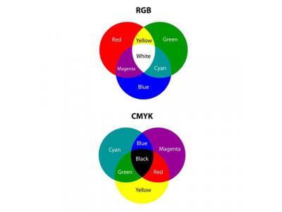 В чем отличия систем цветопередач CMYK И RGB