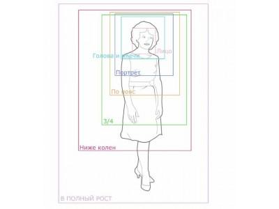 Кадрирование фото (портрета), видео: программы, инструменты, правила, размеры, пропорции