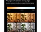 Постоянный свет Godox SZ200Bi Bi-Color Zoom