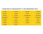 Наглазник AccPro EC-3 for Canon EB